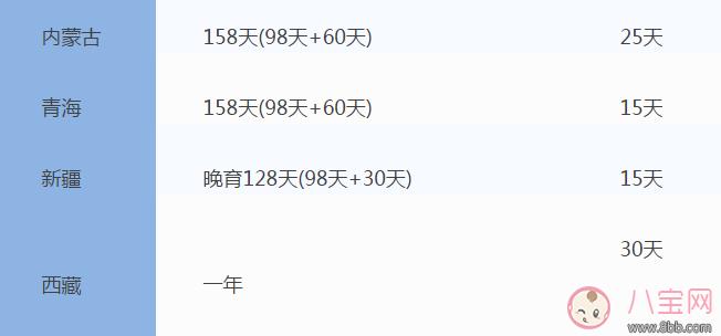 全国31省份<a href=/tag/chanjia/ target=_blank class=infotextkey>产假</a><a href=/tag/shijianbiao/ target=_blank class=infotextkey><a href=/tag/shijian/ target=_blank class=infotextkey>时间</a>表</a> 2017年全<a href=/tag/guochan/ target=_blank class=infotextkey>国产</a>假<a href=/tag/peichan/ target=_blank class=infotextkey>陪产</a>假<a href=/tag/shijianbiao/ target=_blank class=infotextkey><a href=/tag/shijian/ target=_blank class=infotextkey>时间</a>表</a>